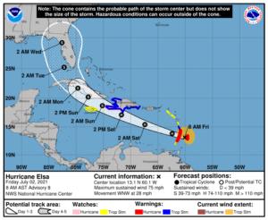 Hurricane Elsa Path